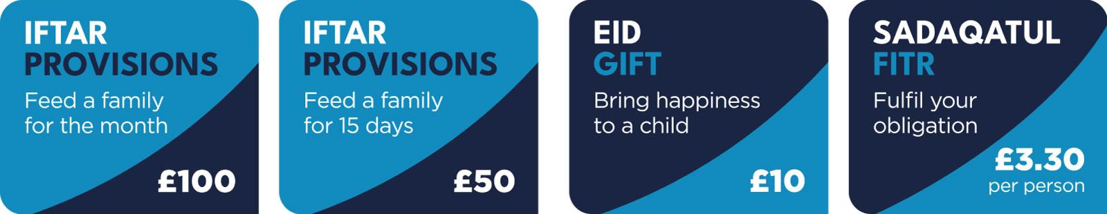 Ramadhan 2021 Iftar Prices Ummah